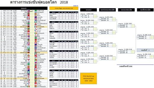 ตารางการแข่งขันฟุตบอลโลก 2018 Excel