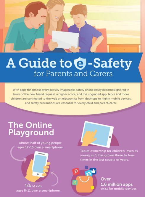 แนะนำการเข้าเว็บอย่างเหมาะสมกับวัยของเด็ก