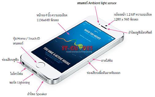 ส่วนประกอบของ iPhone 5C ด้านหน้า