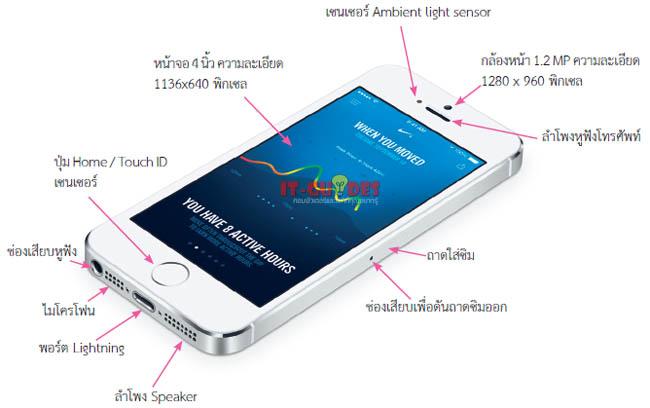 ส่วนประกอบของ iPhone 5S ด้านหน้า