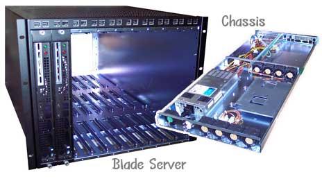 Blade Server Photo