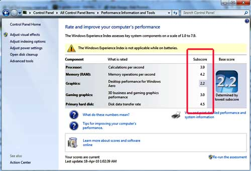 Windows 7 Performance Information